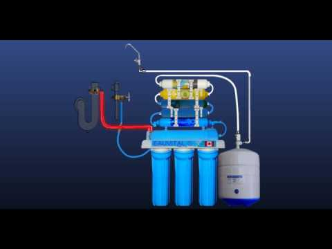 Our 7-step reverse osmosis system