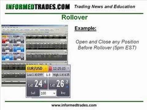 Interactive brokers forex rollover