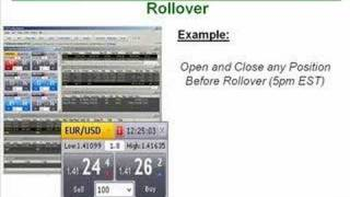 101. How Rollover Works in Forex Trading