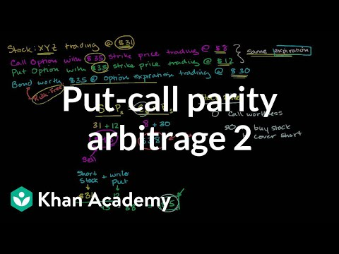 Put-call parity arbitrage II | Finance & Capital Markets | Khan Academy