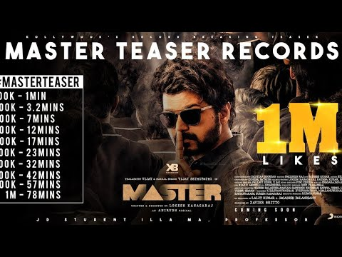 Master teaser l Thalapathy Vijay Bgm New master movie tune