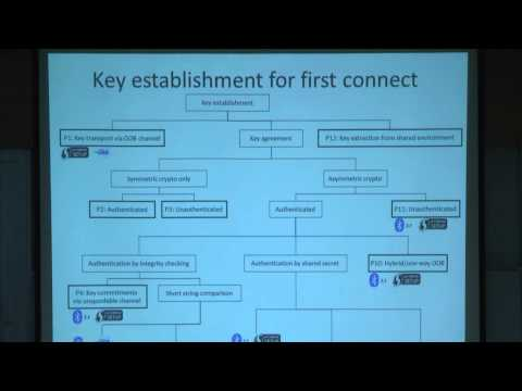 Usability of Mobile Security - N. Asokan Technion Lecture