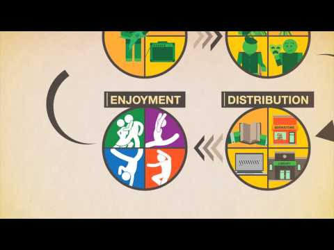 What is the International Fund for Cultural Diversity