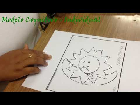 The Education Woman  - Modelo Cognitivo-Individual