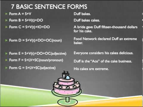 Sentence Forms - YouTube