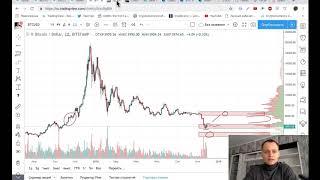 Обзор рынка криптовалют. Прогноз на 2019 год. Почему отключаются майнеры.
