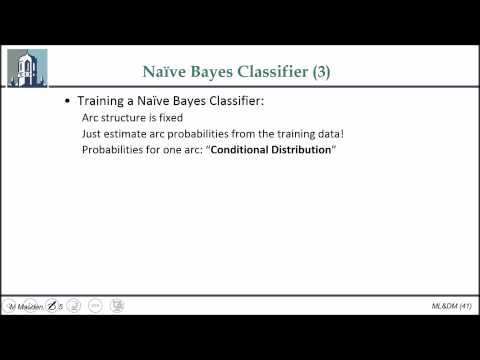 CT475 Topic 7 Part 2: Probabilistic Classifiers