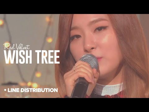 RED VELVET - Wish Tree : Line Distribution (Color Coded)