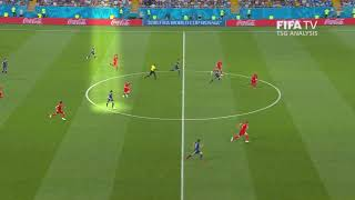 Playmaker Analysis Clip 3 - FIFA World Cup™ Russia 2018