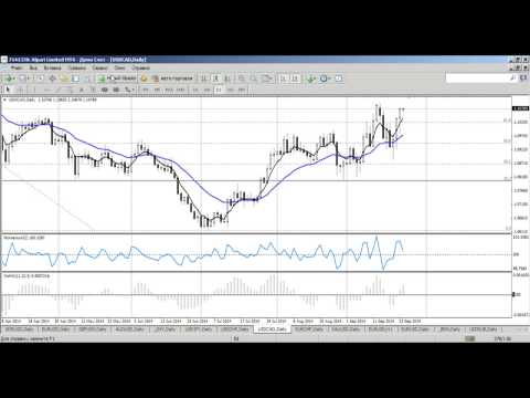 Среднесрочный анализ валютных курсов на Форекс от 24.09.2014