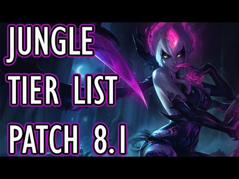 Jungle Tier List Patch 8.1   Best Junglers For Carrying Solo Queue Season 8 Patch 8.1