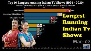 India's Top 10 Longest running TV Shows (1994 - 2020).