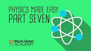 Physics Made Easy - Part 7 (Magnetic Fields)