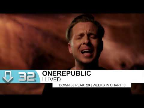 The Official Charts (UK): Top 40 Singles (15th November 2014)