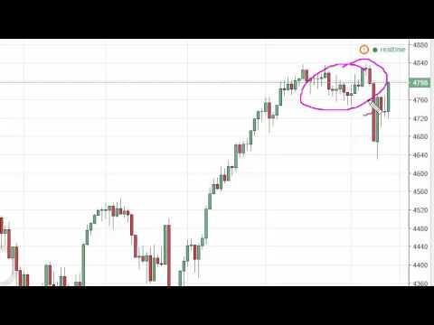 NASDAQ Technical Analysis for September 16 2016 by FXEmpire.com