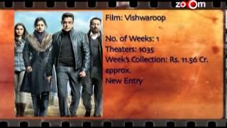 Box office report of David, Vishwaroop & Race 2