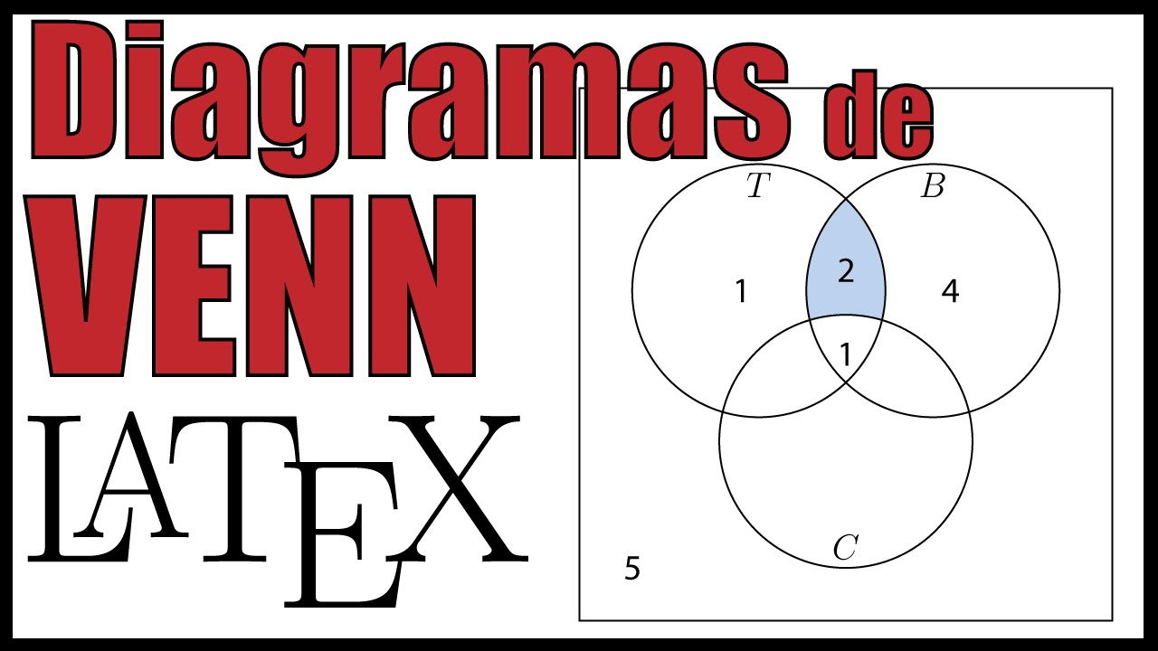 Diagrama de venn latex tutorial youtube diagrama de venn latex tutorial ccuart Image collections