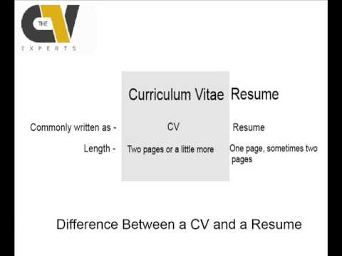 Difference Between a Curriculum Vitae and a Resume - YouTube