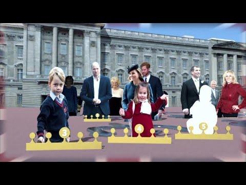Britain's Royal Family