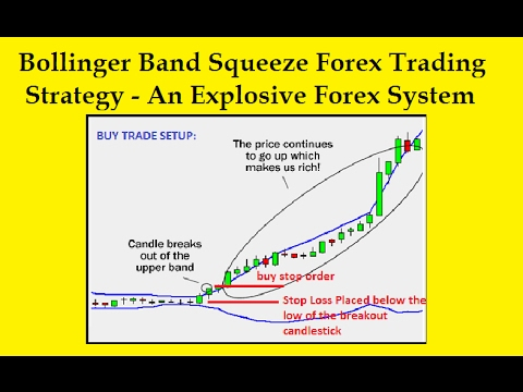 Best way to trading forex with bollinger bands