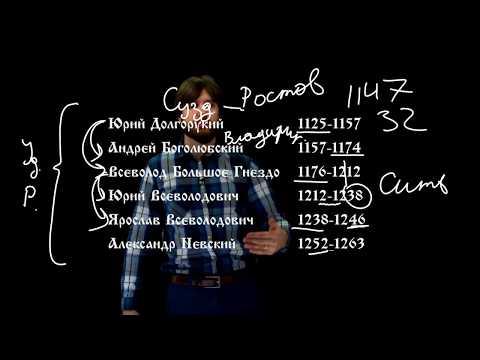 Как выучить Рюриковичей за 60 минут? часть 1