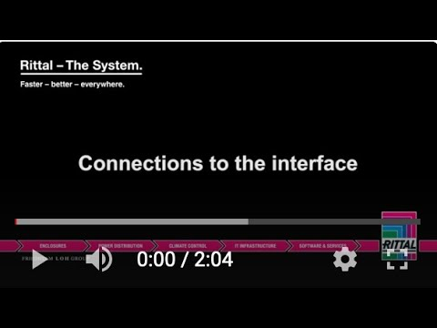 IoT Interface - Connecting Options