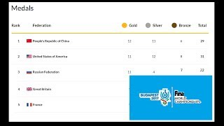 ЧМ по водным видам спорта Будапешт Медальный зачет