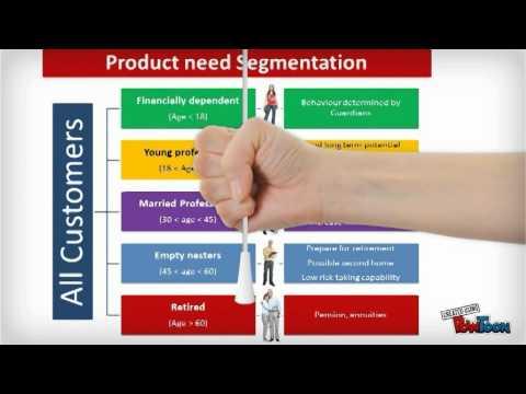 Data Mining Presentation (Customer Segmentation)