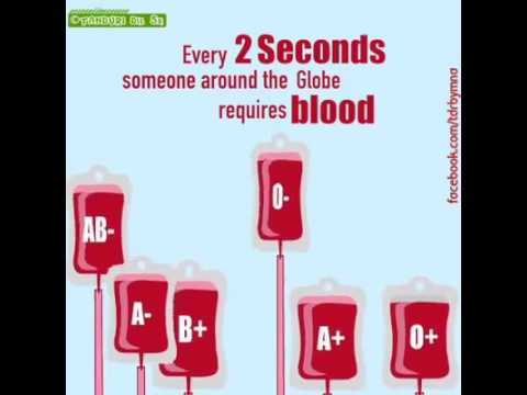 blood group donor and acceptor chart: Information about blood donor and acceptor youtube