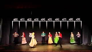 Seçerek Sıralama - Selection Sort (Roman Halk Dansı Çingene)