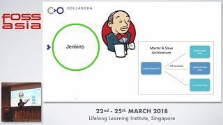 Orchestrating Continuous Integration through Containers - Héctor Orón Martínez -FOSSASIA 2018