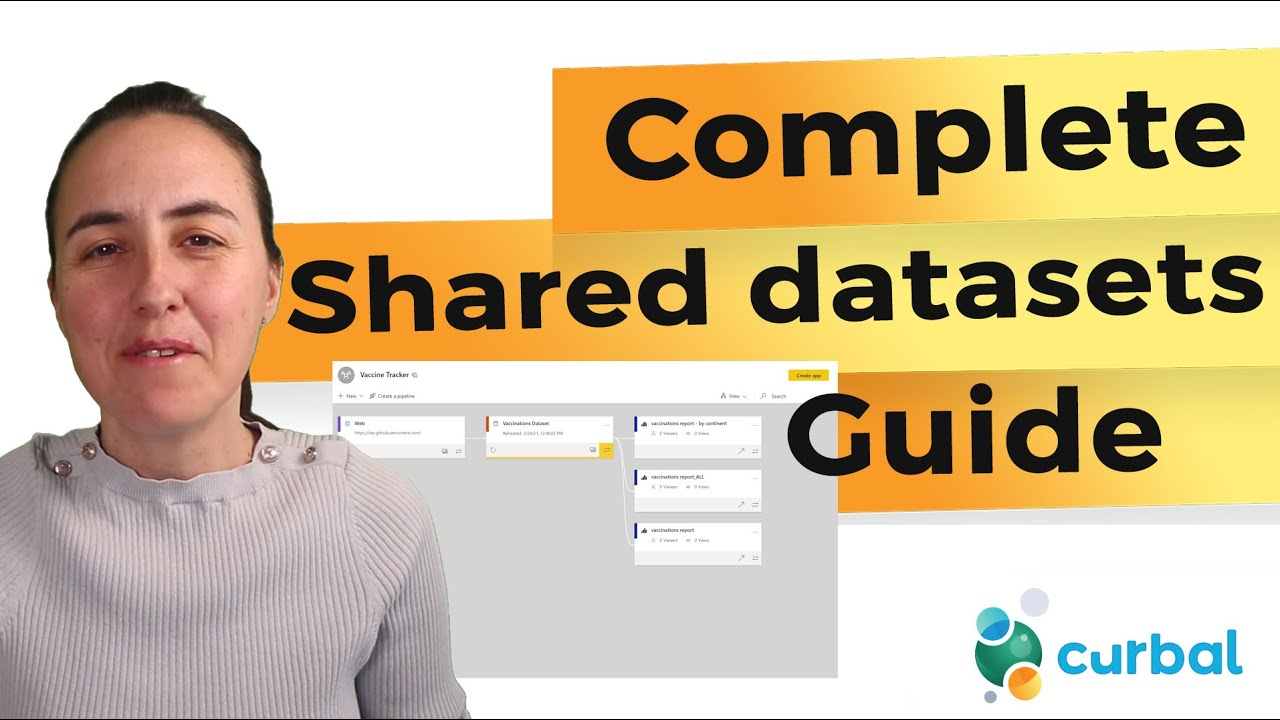 Complete guide to sharing and resuse Power BI data