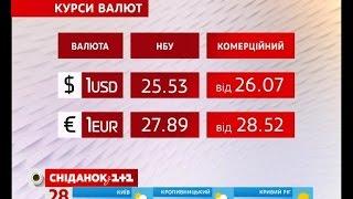 Курс валют та ціни на пальне на 28.10.2016