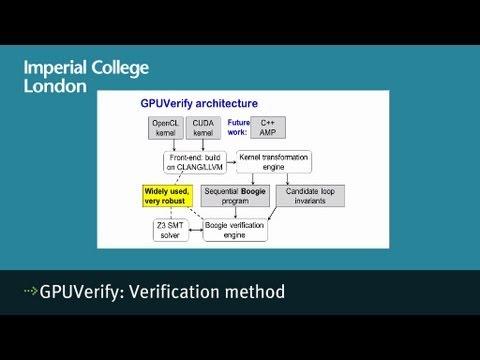 GPUVerify: Verification method