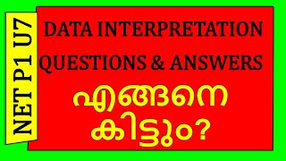 UGC NET Paper 1 Data Interpretation Practice Questions
