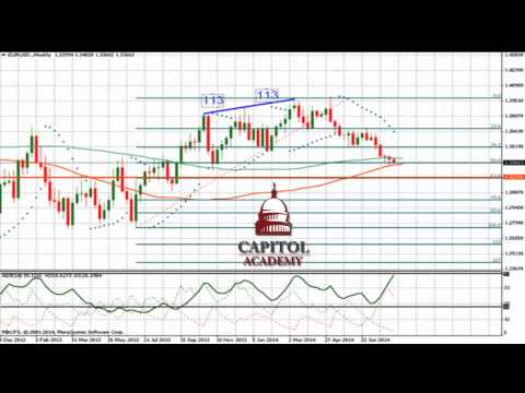 EUR/USD Analyse Technique FOREX du 12 Août 2014