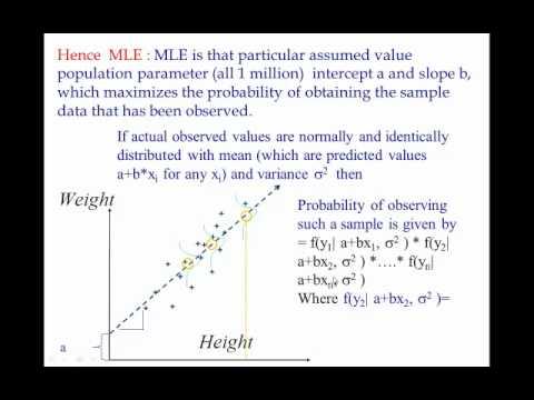MLE vs OLS estimatemp4