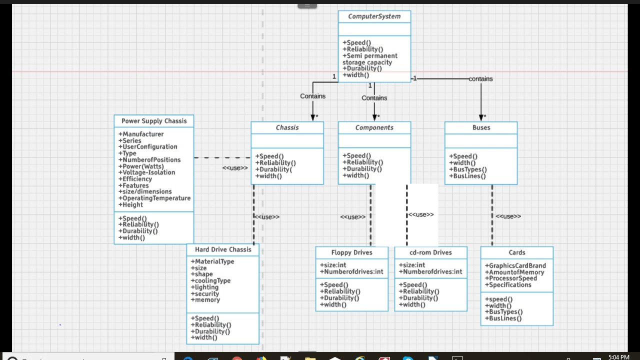 software engineering uml class diagram for computer system architecture design [ 1280 x 720 Pixel ]