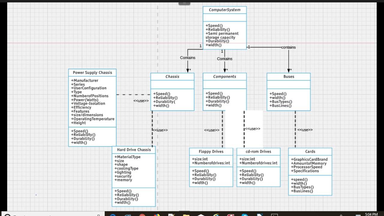 medium resolution of software engineering uml class diagram for computer system architecture design