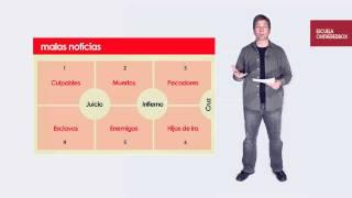Cómo estructurar un mensaje evangelístico - Jacob Bock
