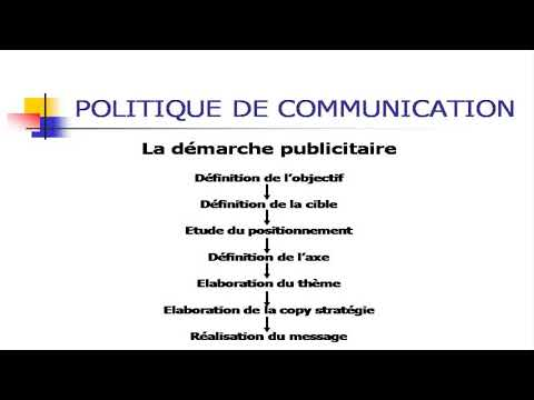 Marketing Fondamental : La Politique De Communication