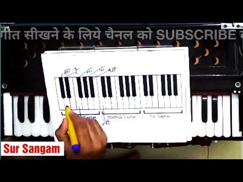 हारमोनियम संगीत सीखने वालो के लिये खुशखबरी | Harmonium Tutorial Lesson No.1