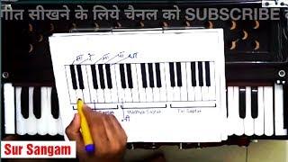 Lesson#98 - हारमोनियम संगीत सीखने वालो के लिये खुशखबरी | Harmonium Tutorial Lesson No.1