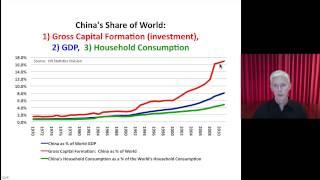China's Economic Crisis