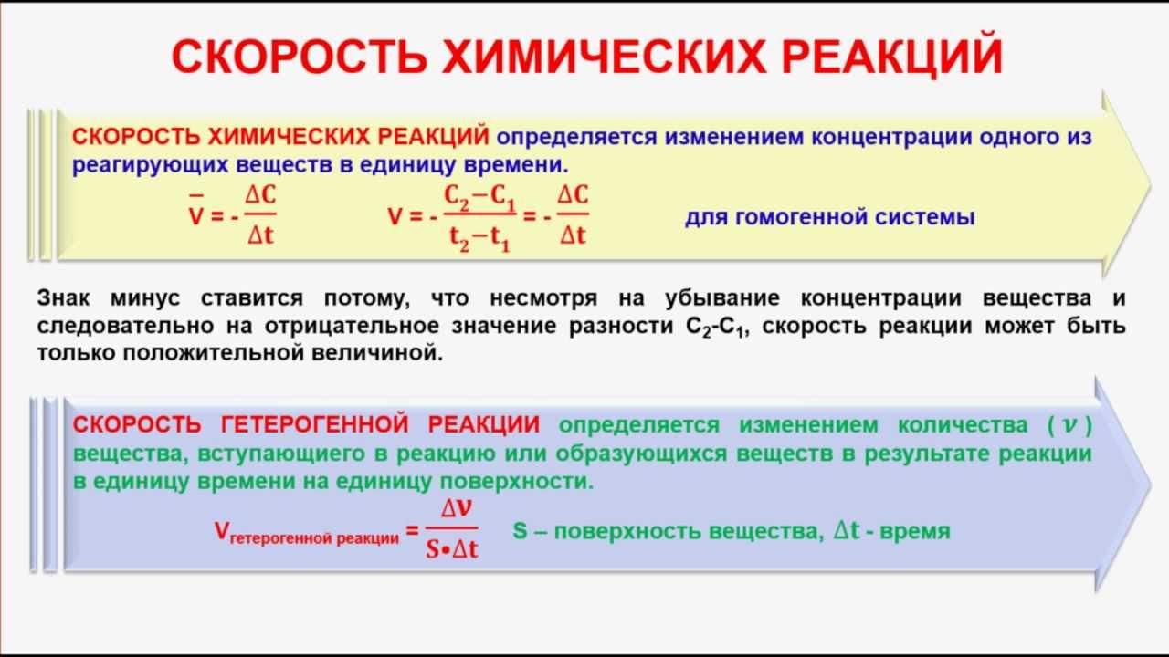 что такое скорость химической реакции и как ее определяют решебник