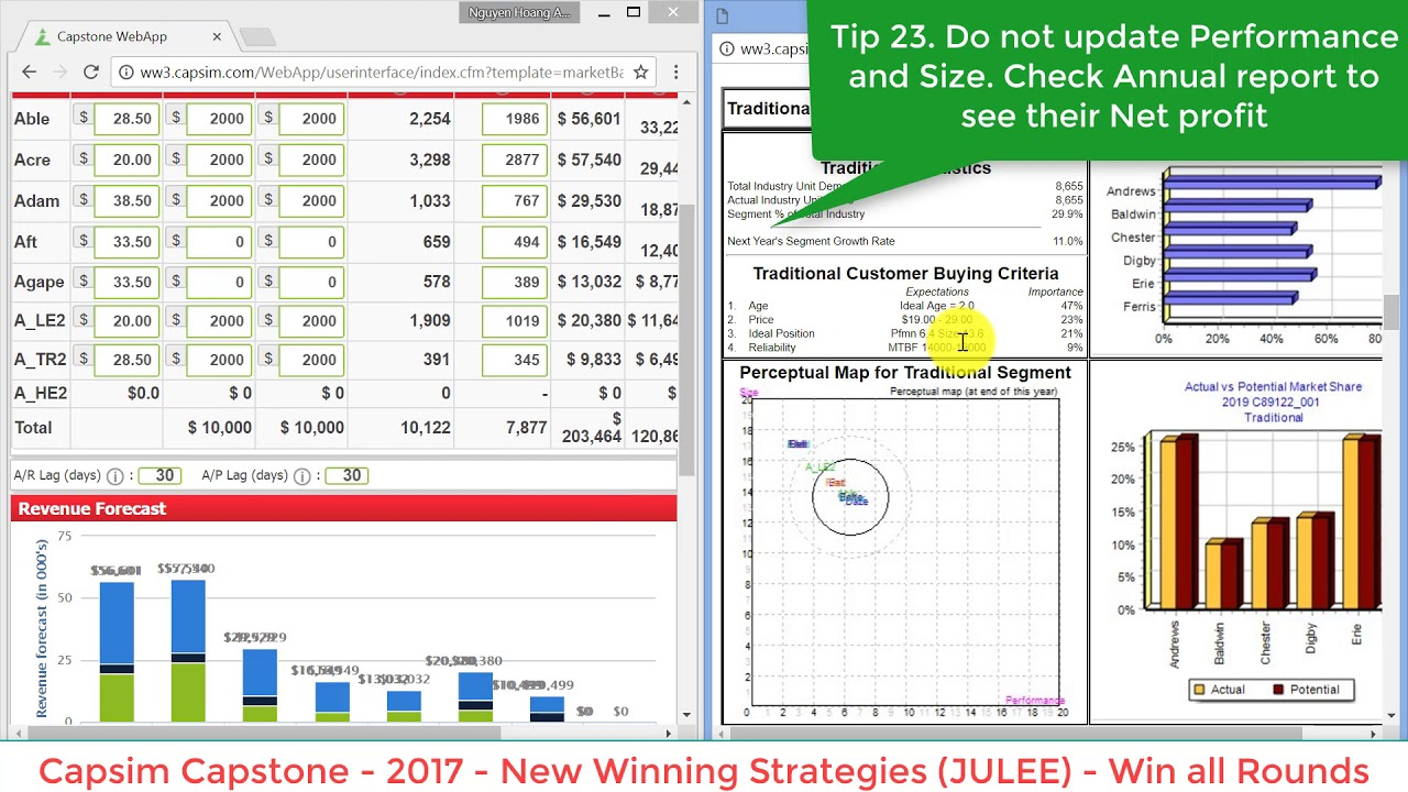CapSim 2017 2018 2019 - Capstone New Winning Strategy - Round 3