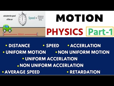 Motion Important Physics Lecture -1.1(SSC , UPSC , CDS , PSC and other Govt)