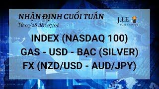 [03/08 - 07/08/20] - Phân tích thị trường #6 - FOREX - NASDAQ 100 - GAS - BẠC - USD