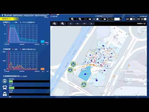 Incentive-based Crowd Management Simulation with App