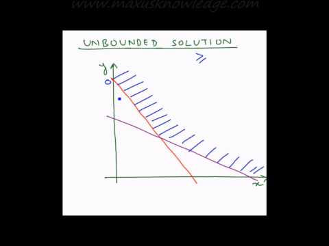 Linear Programming Graphical method - Unbounded Solution